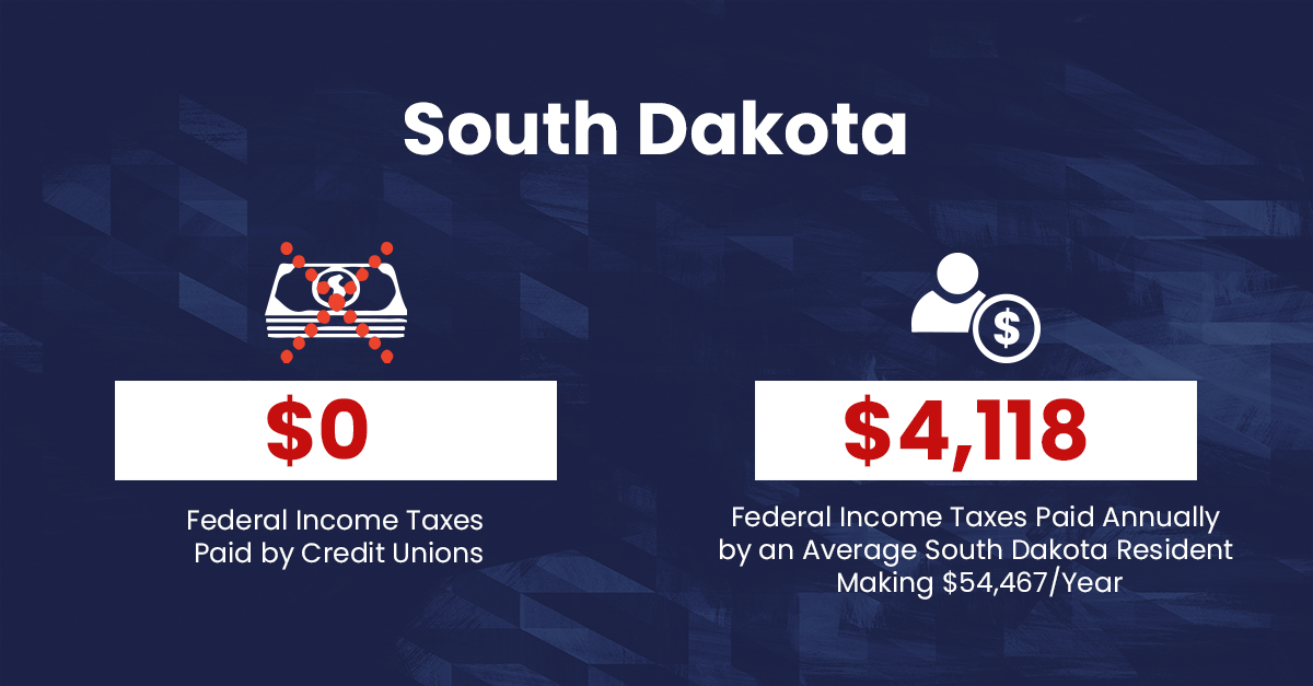 South Dakota Credit Union Graphic